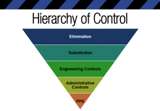 hierarchy-of-control-poster
