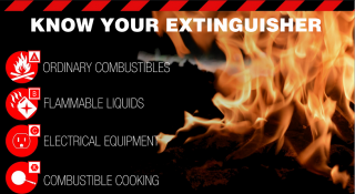 know-your-extinguisher-poster