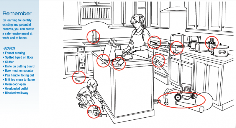 Spot the Hazard - Home Kitchen (Answer Key) - Service ...